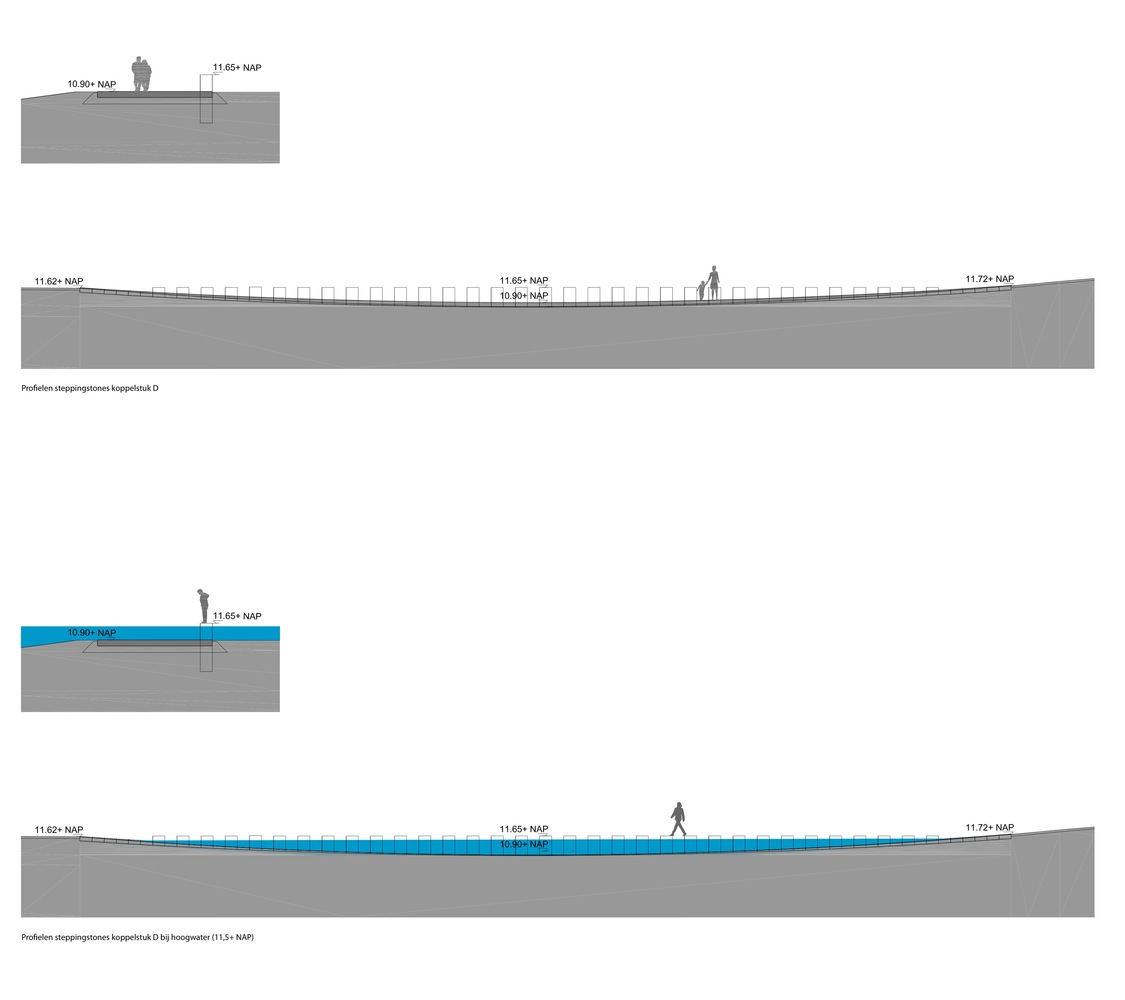 NEXT architects Zaligebrug Scheme water levels